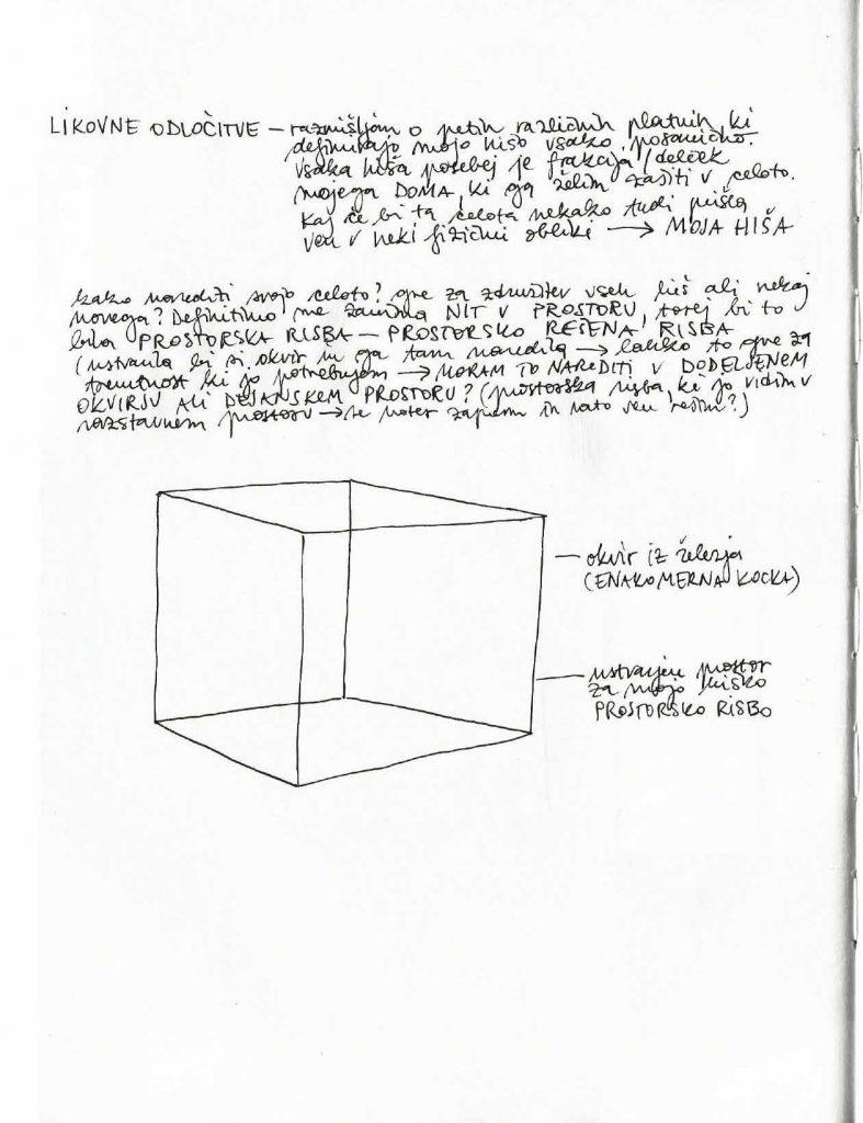 https://www.juhart.art/wp-content/uploads/2018/05/Sivana_Risba_5_Domov-58-787x1024.jpg